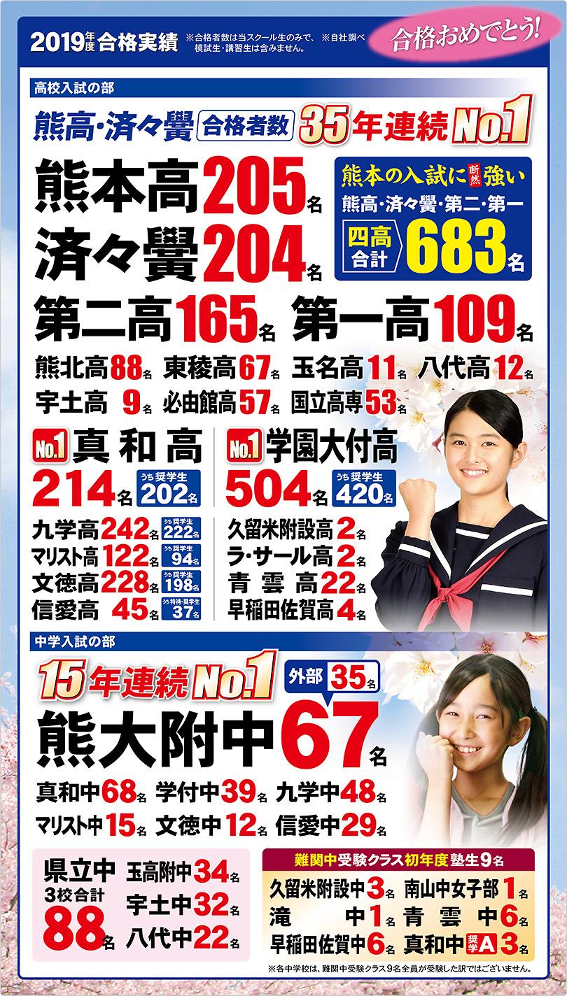 合格速報(2019年度)