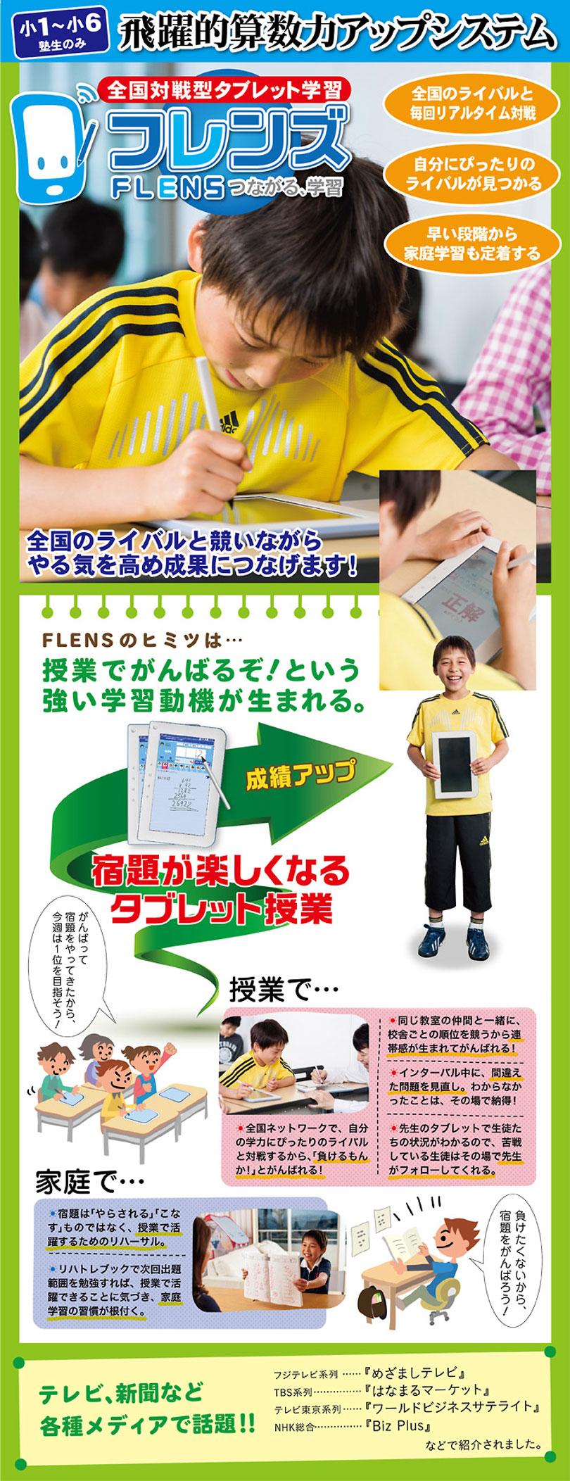 (小4~中3)受験速読!読む蔵(ぞう)
