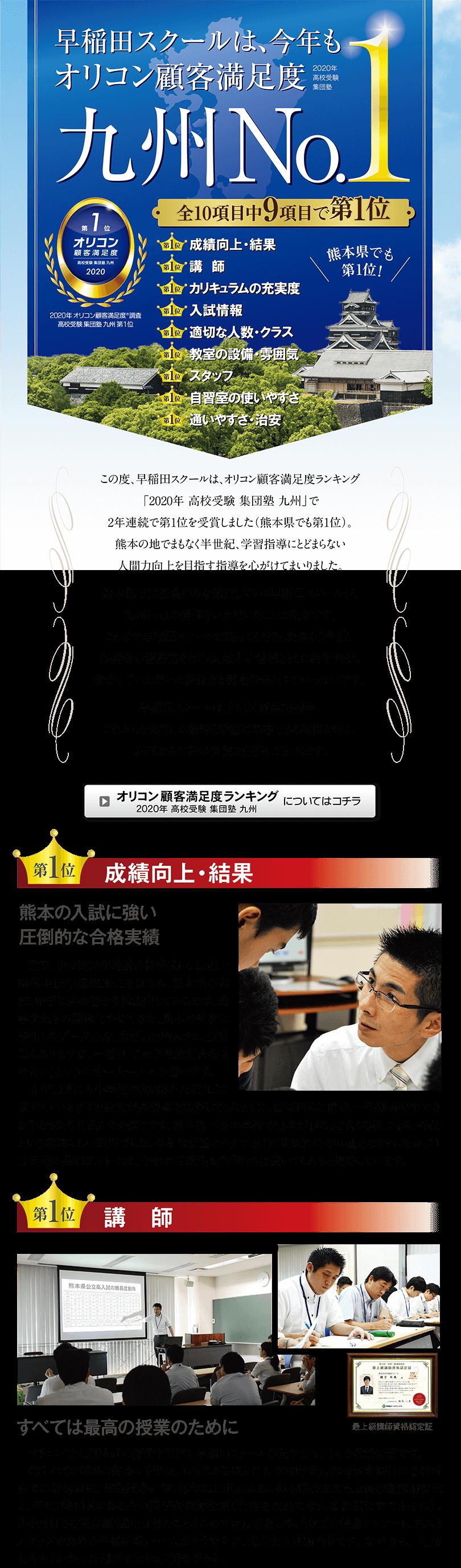 早稲田スクールは、2020年 オリコン顧客満足度調査 九州 第1位