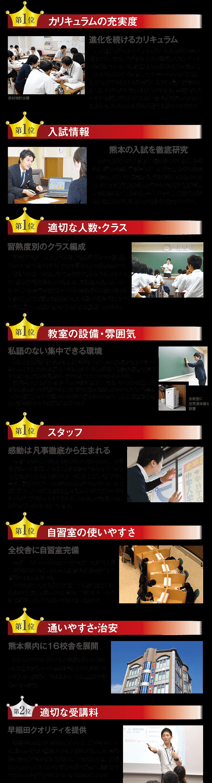 早稲田スクールの特長