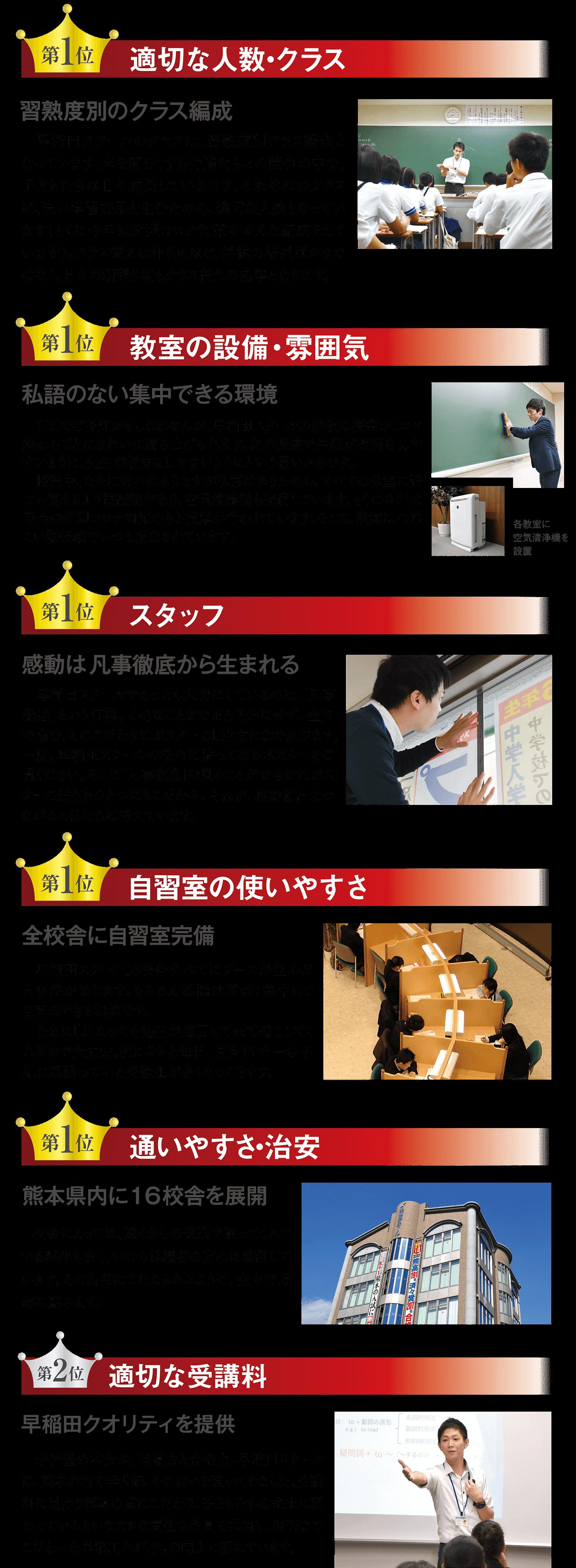 早稲田スクールの特長2