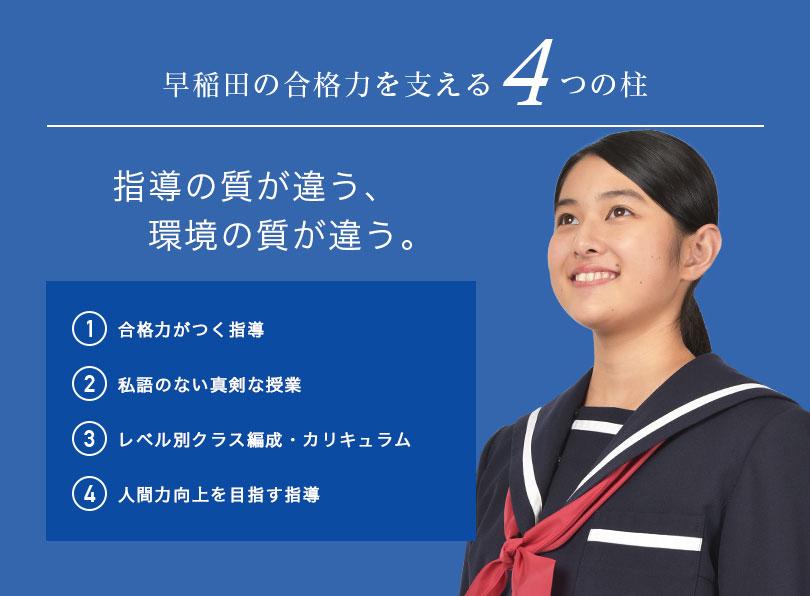 早稲田の合格力を支える5つの柱
